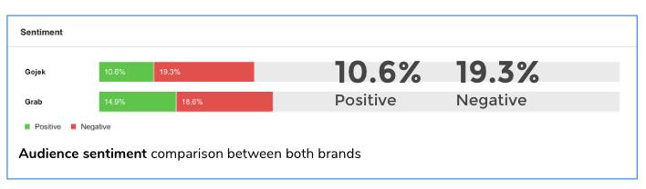 gojek-marketing-analysis