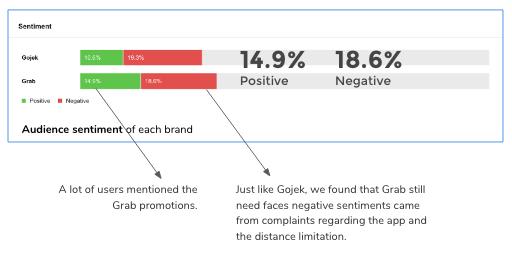 grab-marketing-analysis